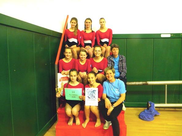 Teamgym 16.11.Olomouc